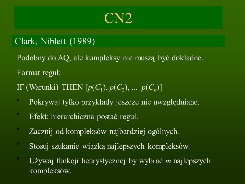 CN2Clark, Niblett (1989) Podobny do AQ, ale kompleksy nie muszą być dokładne. Format reguł: IF (Warunki) THEN [p(C1), p(C2), ... p(Cn)]